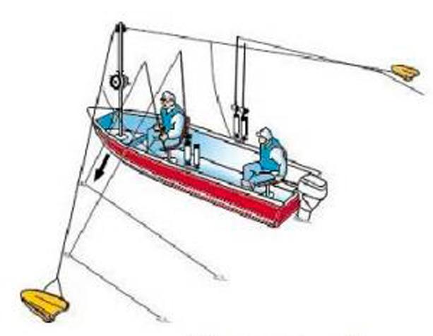 как ловить на кораблик с лодки